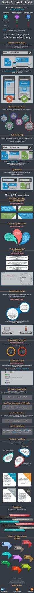 Detailed Guide on Mobile SEO Insta 1 Apocalisse Mobile: pillole di Consulenza SEO per sopravvivere