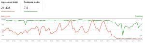 drop 1 4 300x89 Blackhat SEO: Uscire dalla Penalizzazione Google in 5 giorni! [CASE STUDY]